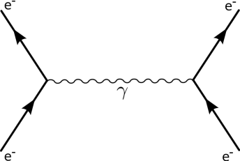 720px-Feynmandiagram.svg